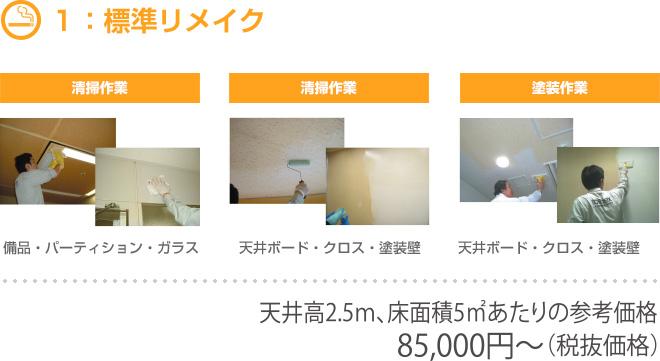 「標準リメイク」 天井高2.5m、床面積5平米あたりの参考価格 85,000円〜(税抜価格)