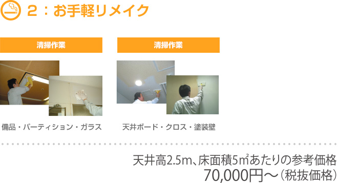 「お手軽リメイク」 天井高2.5m、床面積5平米あたりの参考価格 70,000円〜(税抜価格)